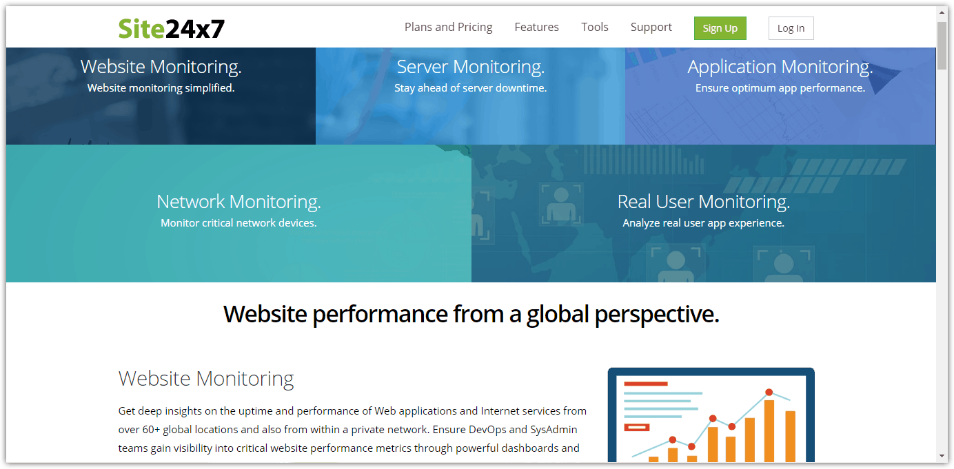 Top 20 Best Website Monitoring Tools (Free and Paid)