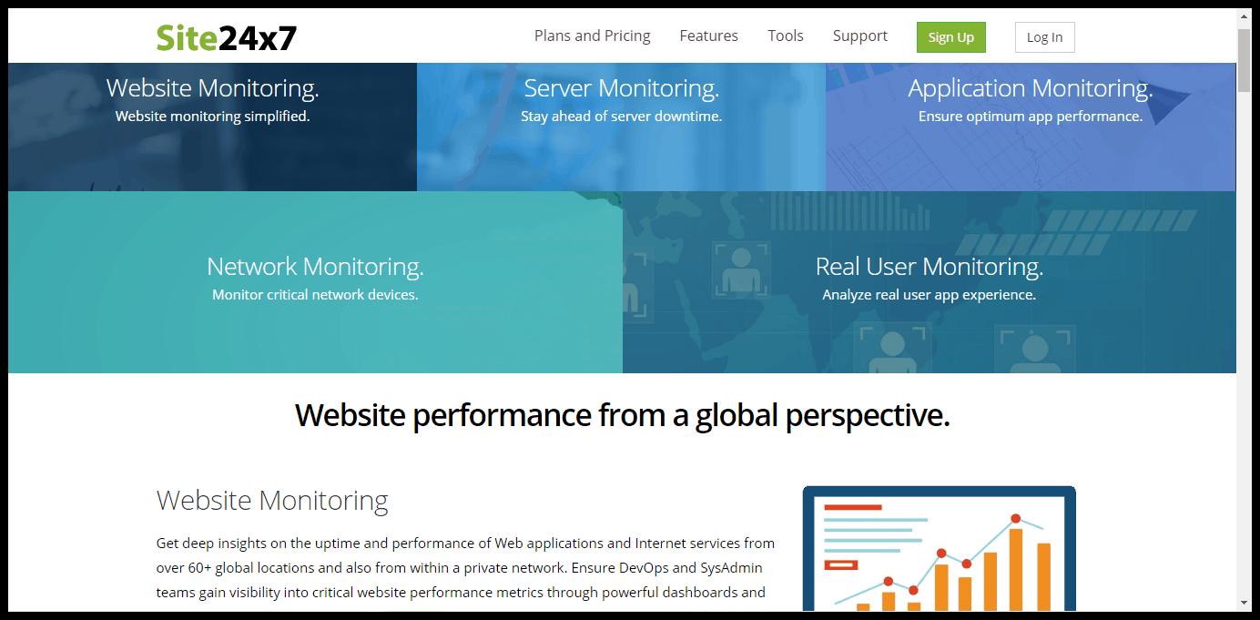 Best-Website-Monitoring-Tools-14 Sitex24/7