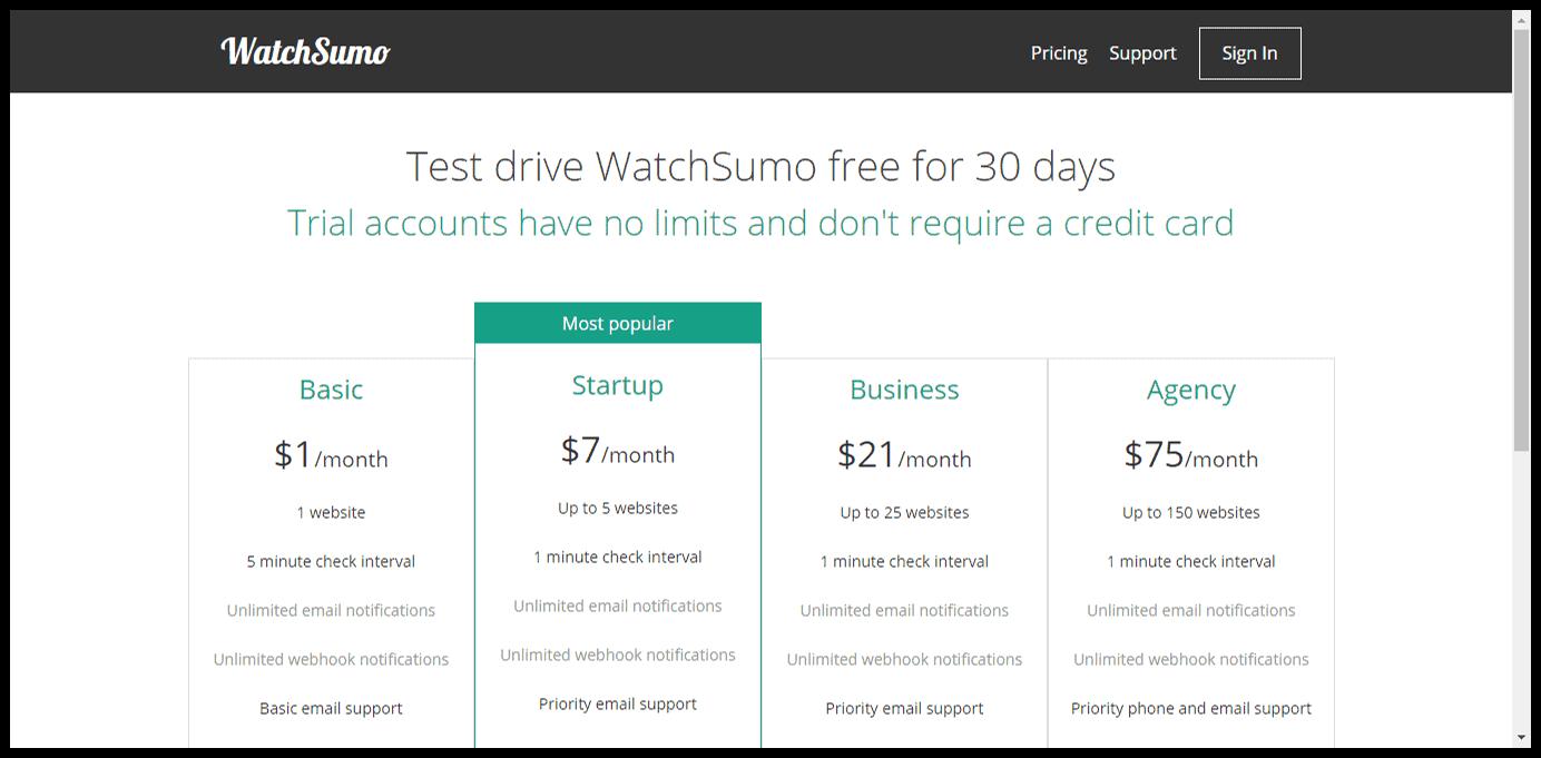 Best-Website-Monitoring-Tools-17 WatchSumo