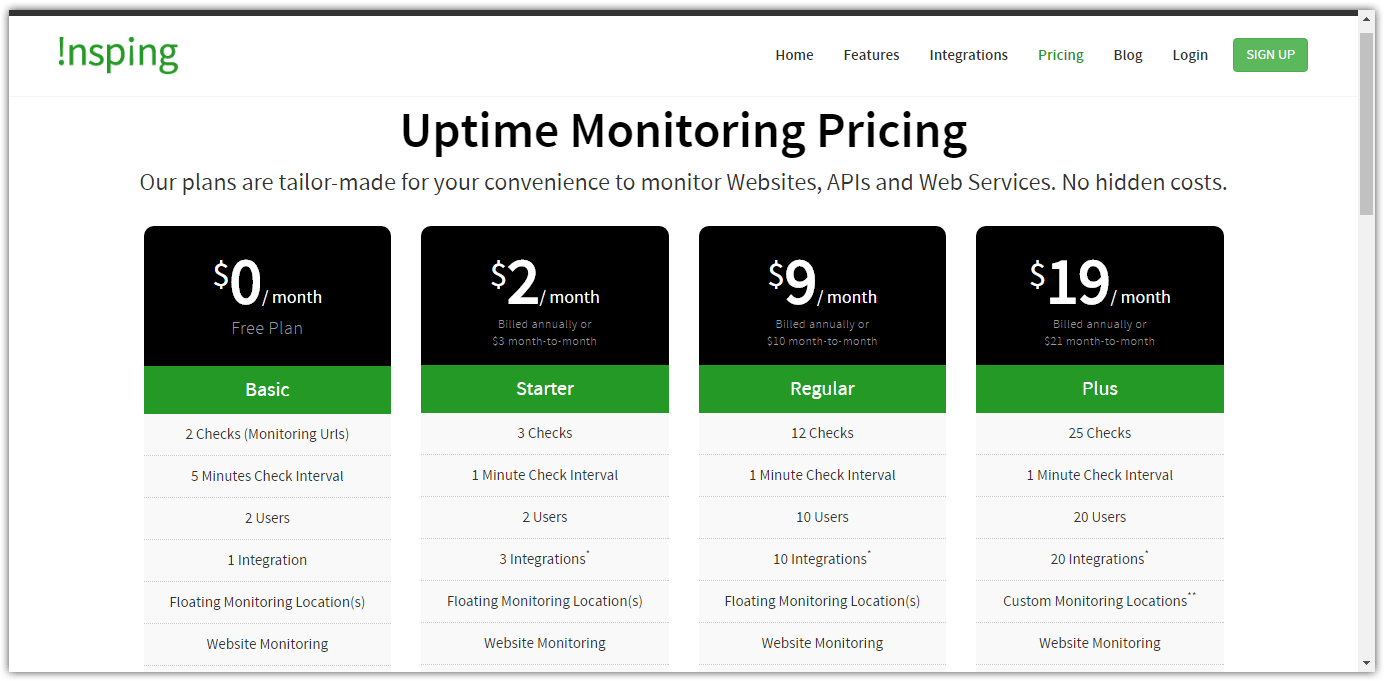 Best-Website-Monitoring-Tools-18 Insping